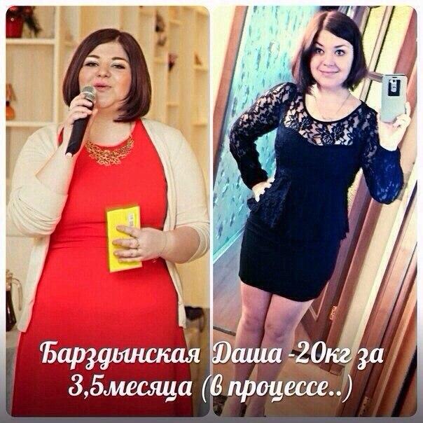 Как похудеть на короткий срок